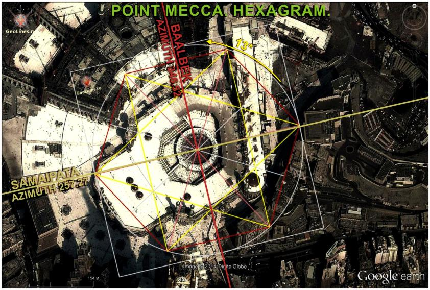 МЕККА. ГЕКСАГРАММА. СИСТЕМА ПИРАМИД АЗИМУТ меридиан широта ориентация