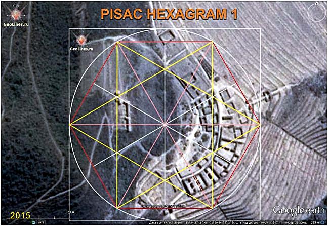 Руины Писак ориентация гексаграмма