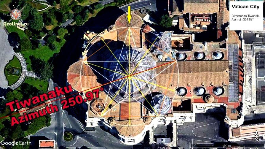 Ватикан направление на Тиуанако