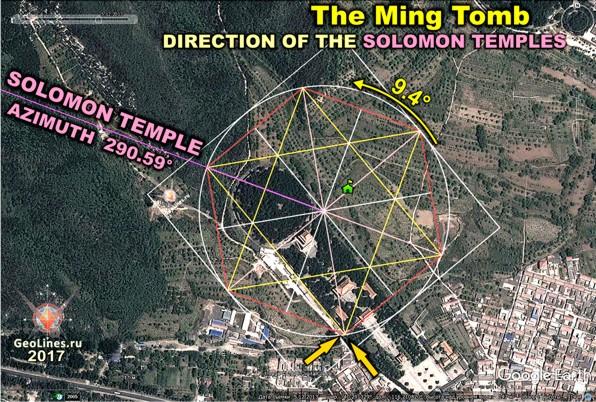 Направление на Храм Соломона