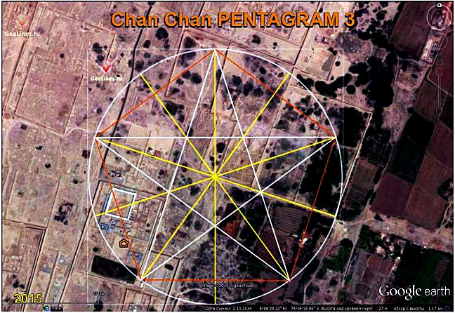 Chan Chan the orientation of the pentagram