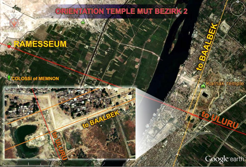 Orientation Temples Karnak Luxor Храмы египетские Карнак Луксор Ориентации Великая пирамида Стоунхендж