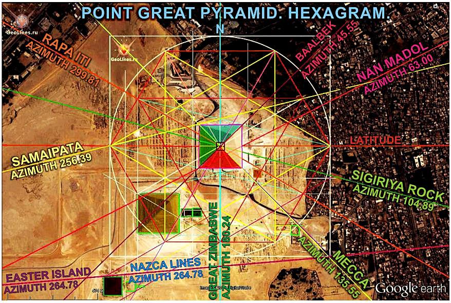 Великая пирамида, плато Гизы