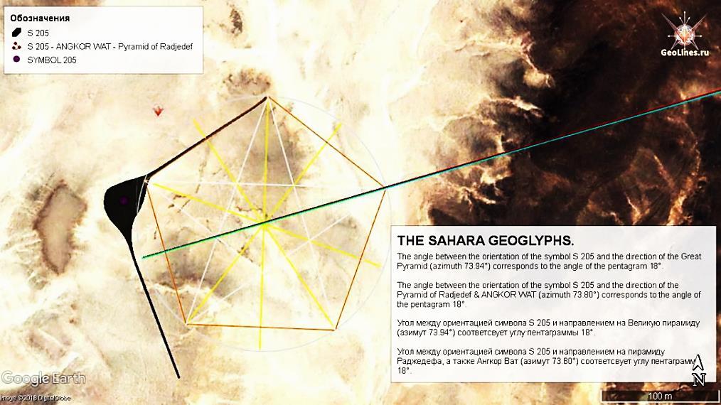 направление на великую пирамиду геоглифы
