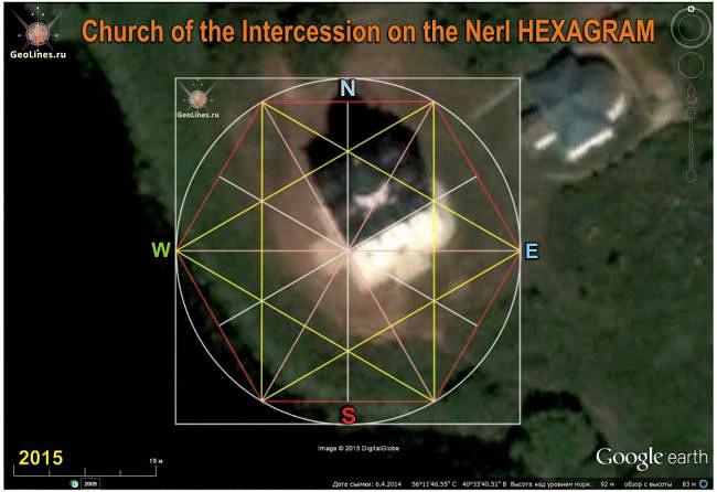 Ориентация храма Покрова на Нерли согласно гексаграммы