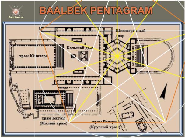 Баальбек ориентация пентаграмма