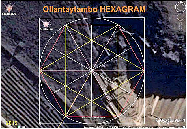 OLLANTAYTAMBO orientation hexagram