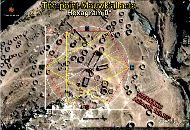 Маукаллакта гексаграмма Тиуанако