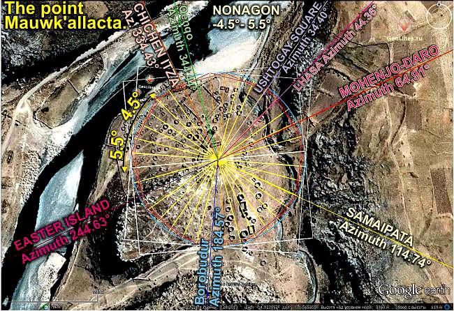 Маукаллакта нонагон ориентация Азимуты Остров Пасхи, Маукаллакта и Мохенджо-Даро