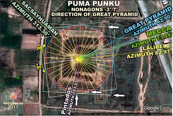 Пума Пунку