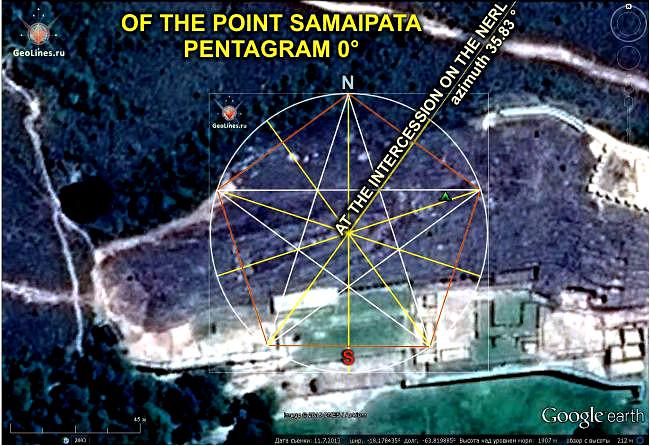 направление на Покрова из точки Самайпата