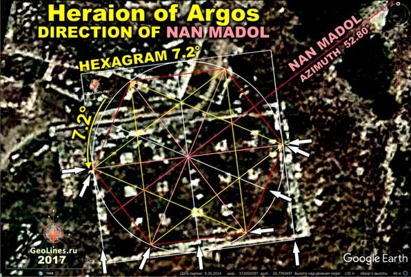 от храма Геры Аргосской