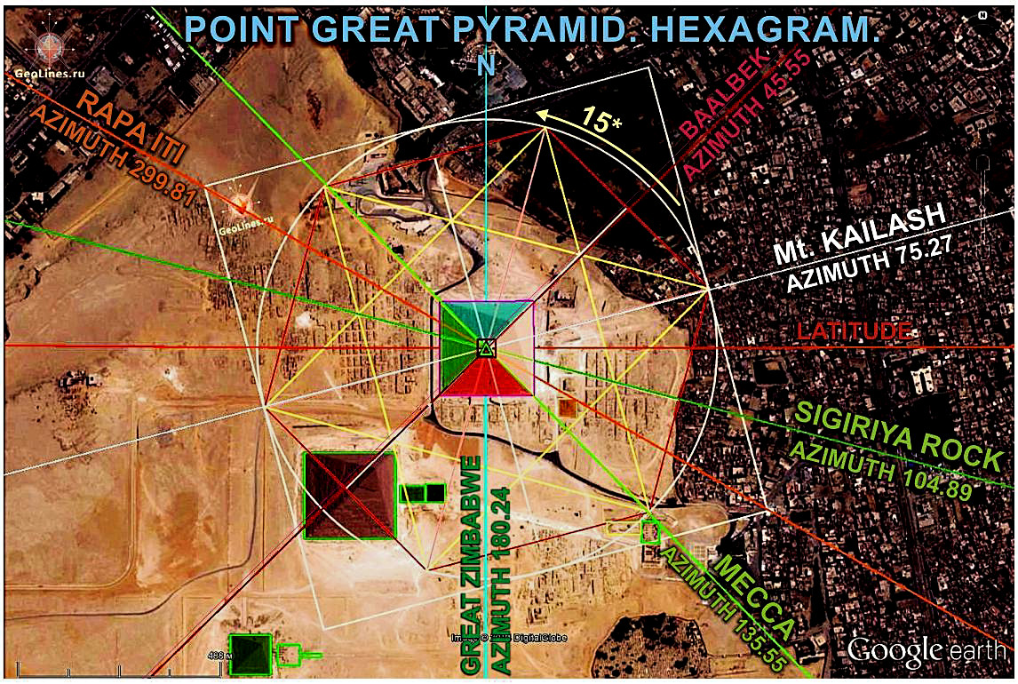 GREAT PYRAMID. HEXAGRAM.