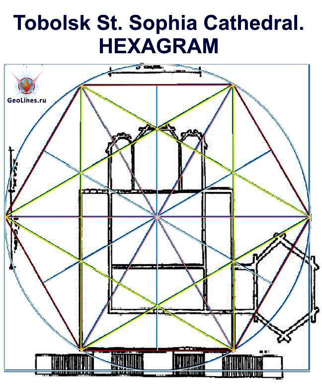 Тобольск Софийский собор гексаграмма