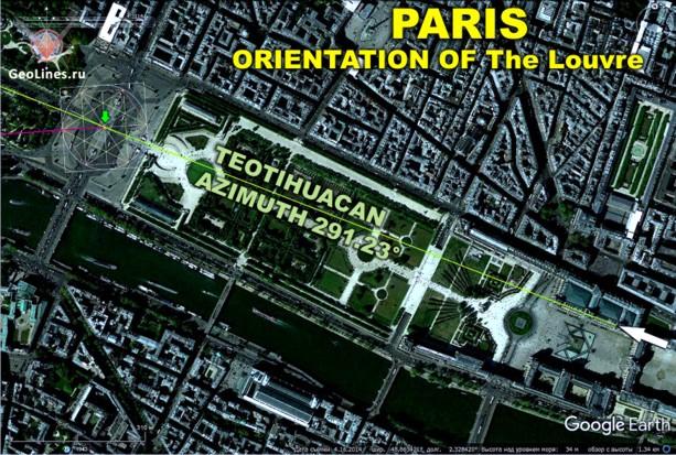 ориентация Лувра