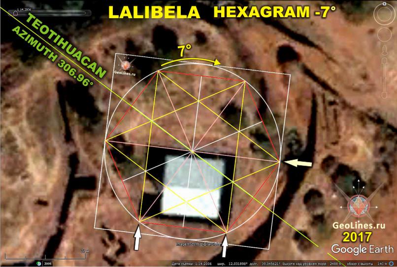Направление на Теотиуакан в Лалибеле