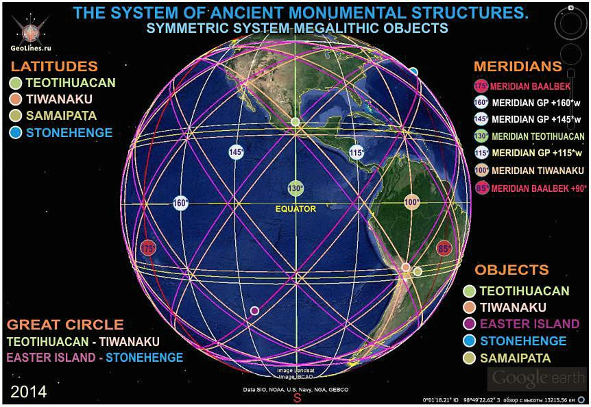ЛИНИИ НАСКИ разгадка тайны геоглифов в пустыне Наска, nazca lines, рисунки, азимут, навигация, azimuth, азимут, направление, карта, навигация, ПОЛЁТНАЯ КАРТА.широта, меридиан, система,