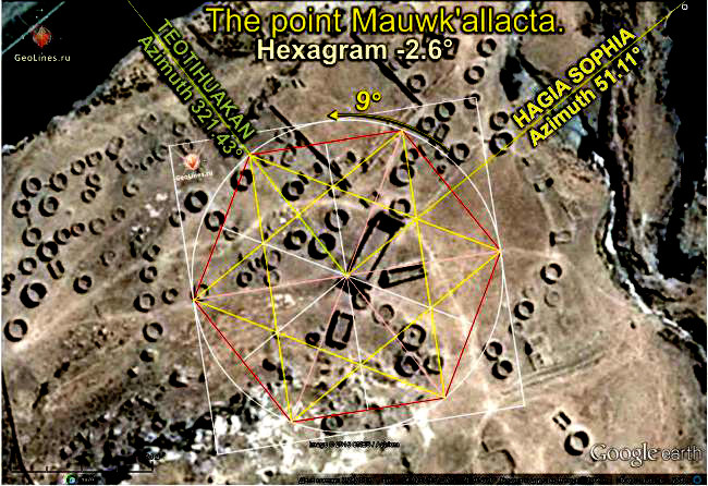 Маукаллакта гексаграмма Теотиуакан Собор Святой Софии