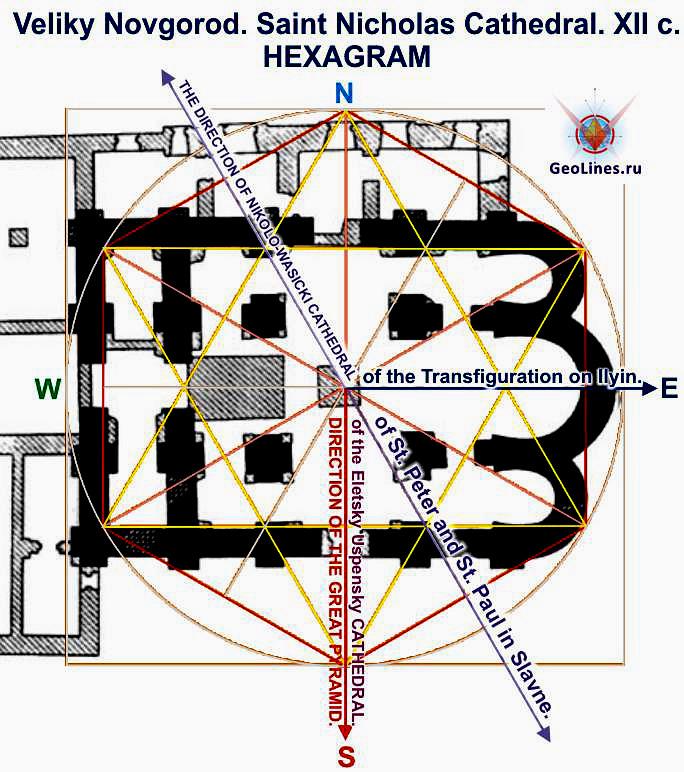 Планировка храма Николы гексаграмма