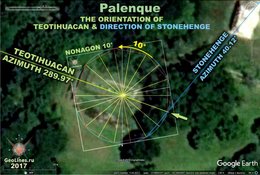 ориентацию платформы и направление на Стоунхендж