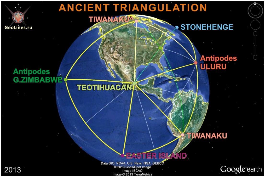 ANCIENT TRIANGULATION < HISTORICAL GEODESY < Publications ...