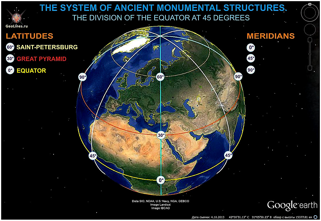 BUILDING OF SYSTEM OF ANCIENT MONUMENTAL CONSTRUCTIONS. (SAMC). PART 1. THE  MAIN FRAIM.