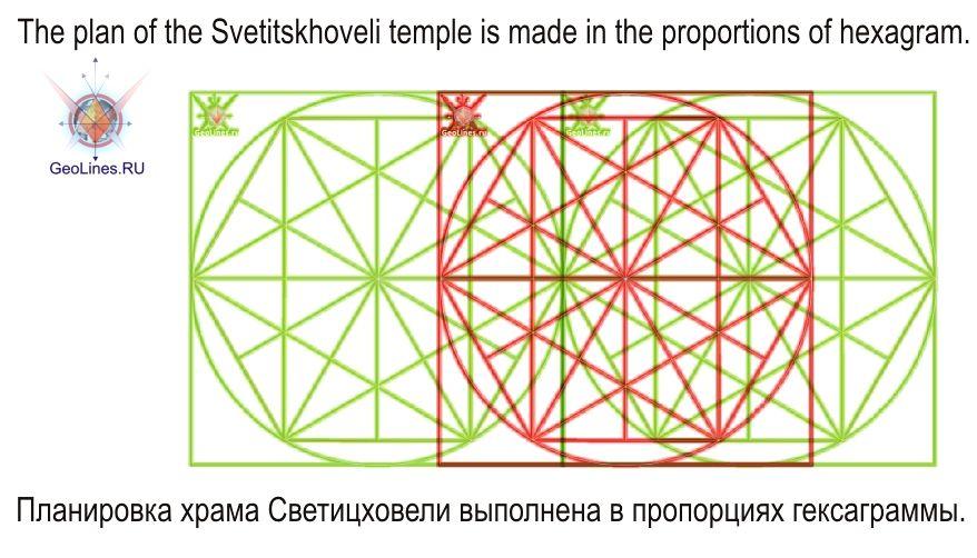 гексаграммы собора СВетицховели