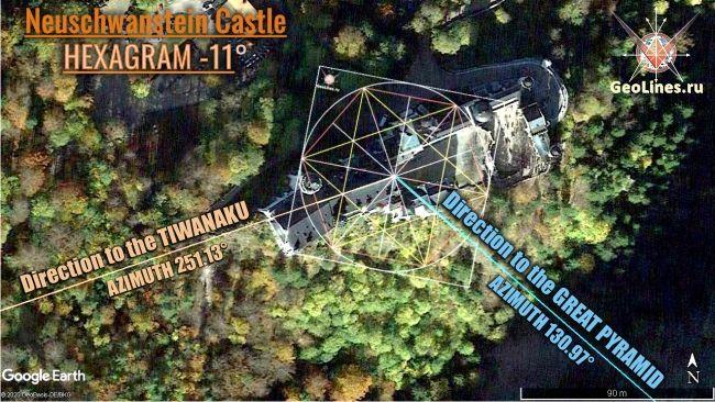 направления на Тиуанако  и Великую пирамиду