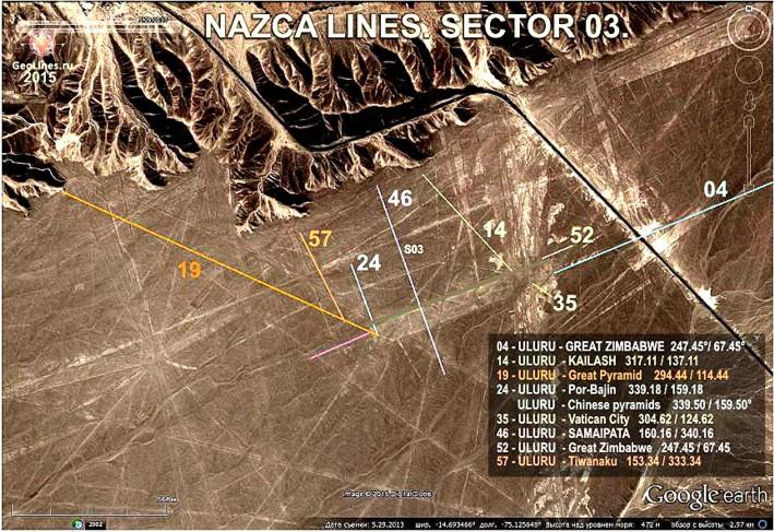 Улуру ЛИНИИ НАСКИ разгадка тайны геоглифов в пустыне Наска, рисунки, азимут, навигация, azimuth, азимут, направление, карта, навигация