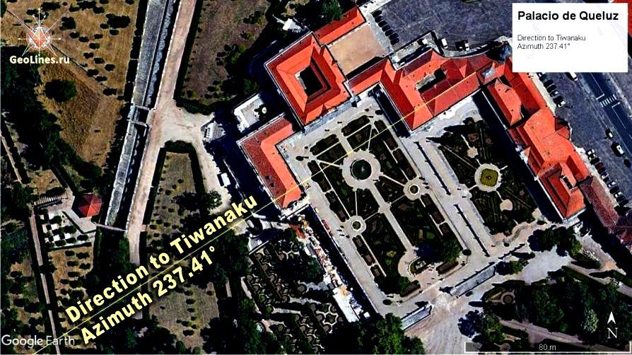Дворец Келуш гексаграмма Тиуанако