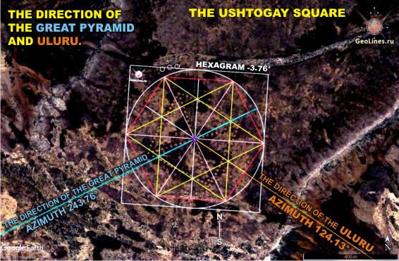 вернёмся к Уштогайскому квадрату