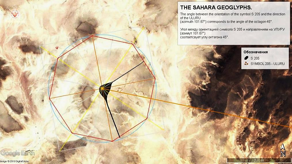 группа геоглифы Сахары нло