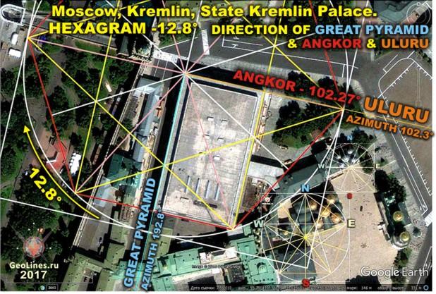 Дворец съездов в Кремле
