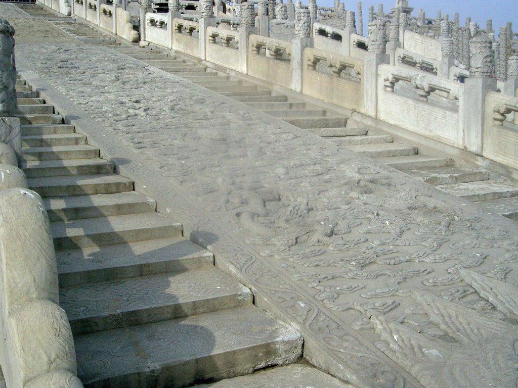 китай пекин запретный город