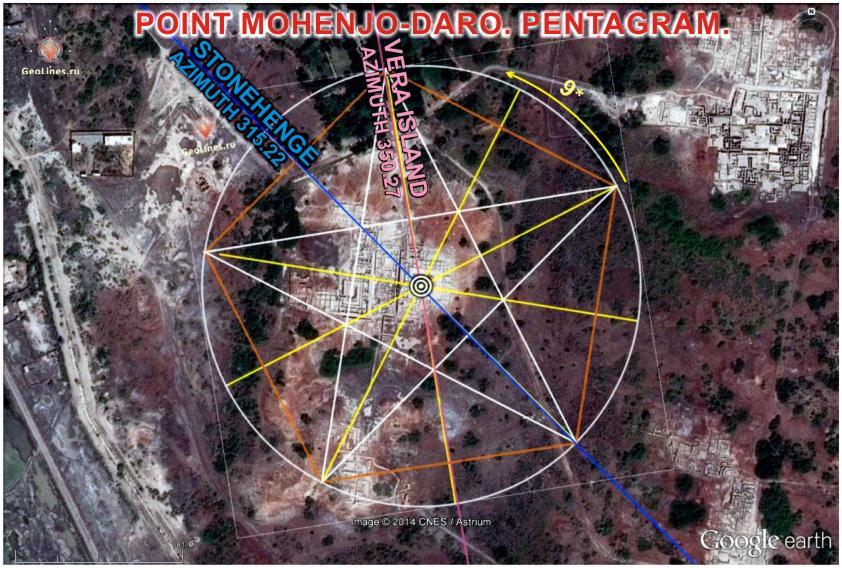 МОХЕНДЖО-ДАРО. ПЕНТАГРАММА. СИСТЕМА ПИРАМИД АЗИМУТ КООРДИНАТЫ НАВИГАЦИЯ меридиан широта МЕГАЛИТЫ ориентация © GeoLines.ru