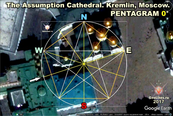 Кремль Успенский собор