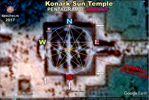Кхайджурахо Храм Солнца