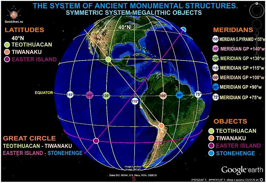Теотиуакан система пирамид, Тиуанако Стоунхендж, Гиза Великая пирамида меридиан широта линии леи древняя система, остров Пасхи долгота симметрия пирамид, загадки расположения мегалитов Баальбек пентаграмма гексаграмма азимут.
