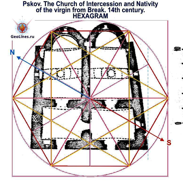 Псков церковь Покрова и рождества Богородицы от Пролома гексаграмма