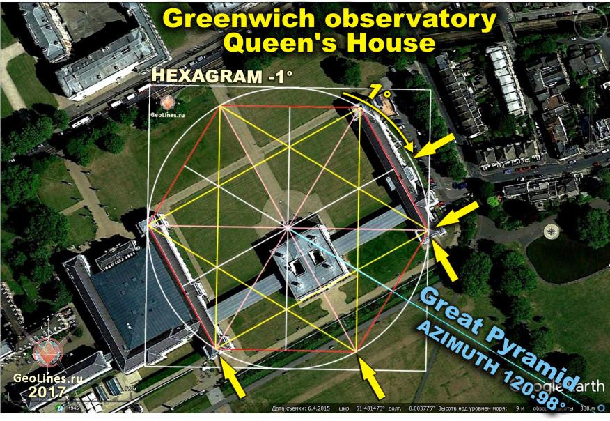 Гринвич направление на Великую пирамиду