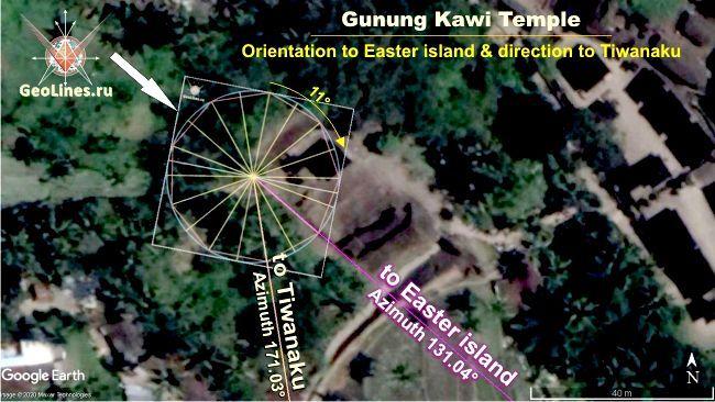 Направления на остров Пасхи и Тиуанако