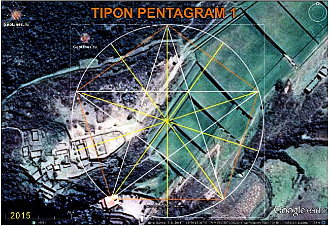 Tion orientation of the pentagram