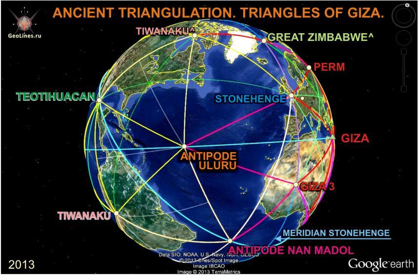 система треугольников