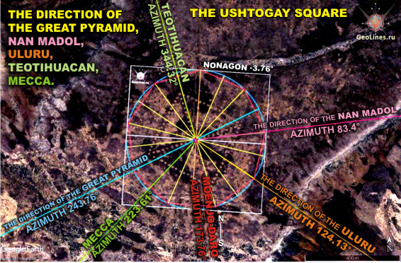 Уштогайский квадрат Великаяпирамида