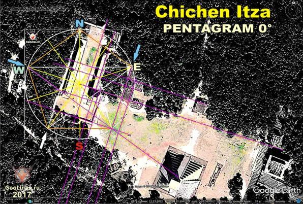 все сооружения Чичен-Ицы