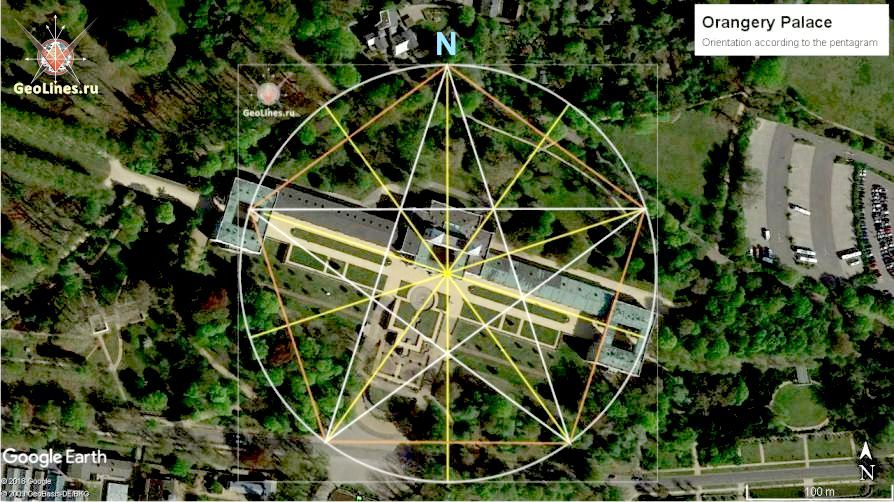 Ориентация Сан Суси пентаграмма