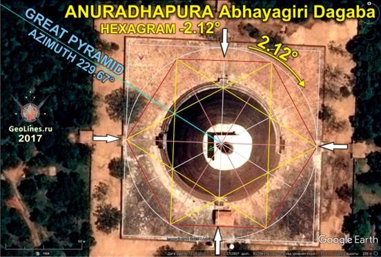 Ориентация ступы - Abhayagiri Dagaba