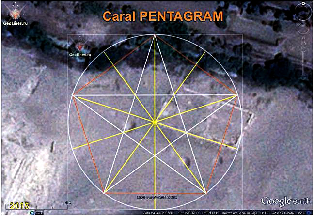 CARAL orientation of the pentagram
