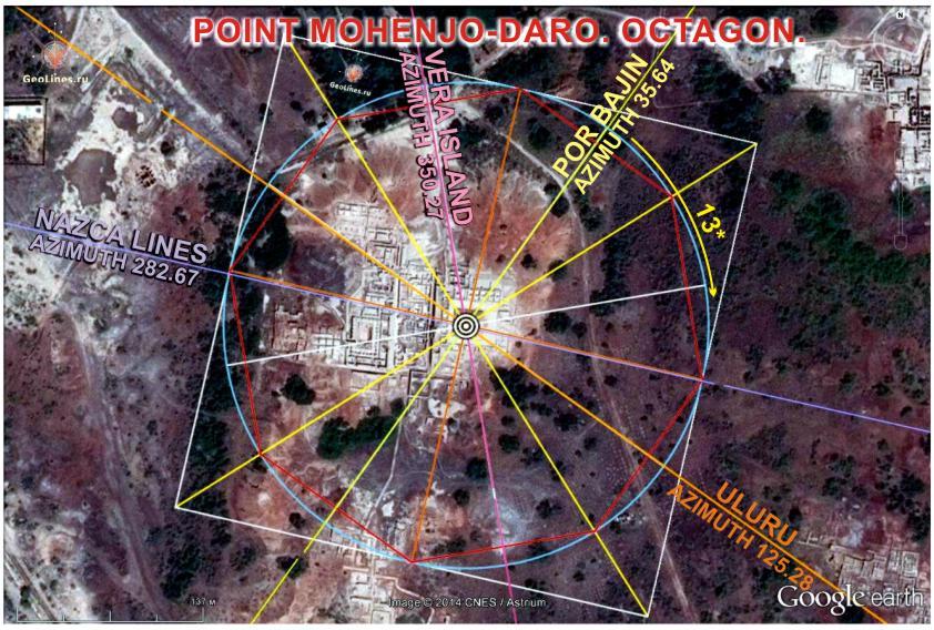 МОХЕНДЖО-ДАРО. ОКТАГОН. СИСТЕМА ПИРАМИД АЗИМУТ КООРДИНАТЫ НАВИГАЦИЯ меридиан широта МЕГАЛИТЫ ориентация © GeoLines.ru