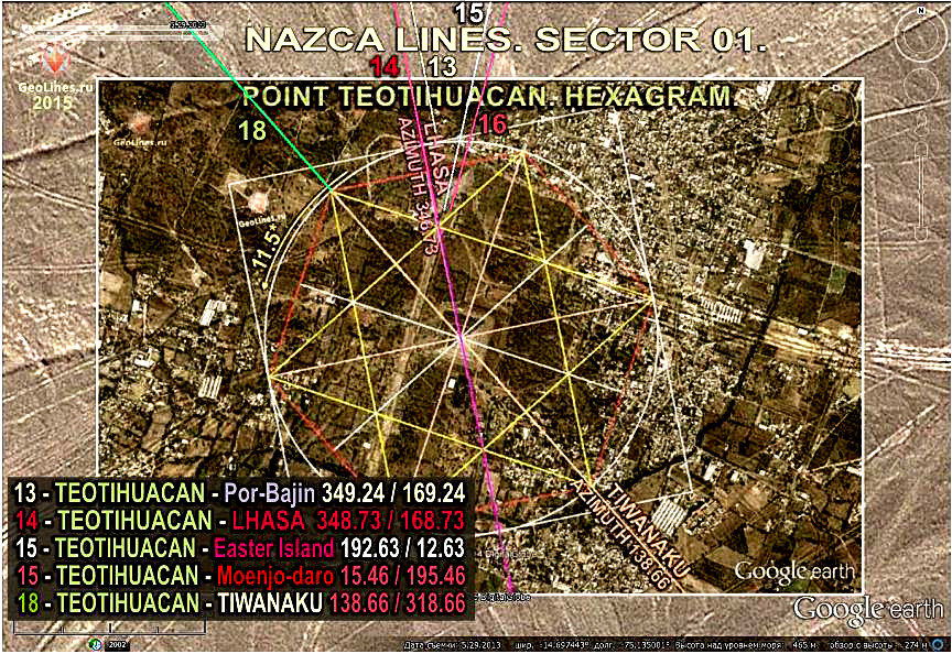 ЛИНИИ НАСКИ разгадка тайны геоглифов в пустыне Наска, nazca lines, рисунки, азимут, навигация, azimuth, азимут, направление, карта,   навигация, ПОЛЁТНАЯ КАРТА.